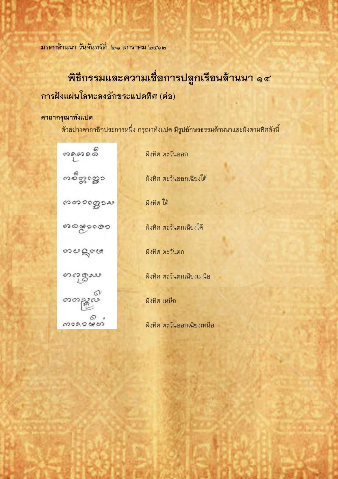 พิธีกรรมเเละความเชื่อการปลูกเรือนล้านนา(14) - 21 มกราคม 2562