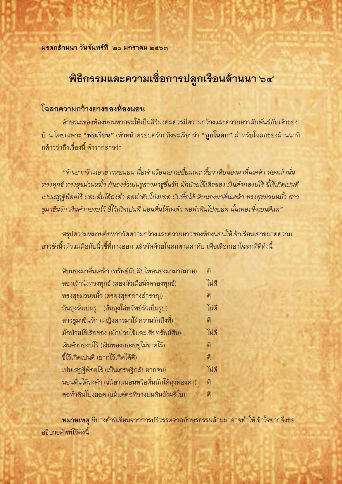พิธีกรรมเเละความเชื่อการปลูกเรือนล้านนา(64) - 20 มกราคม 2563