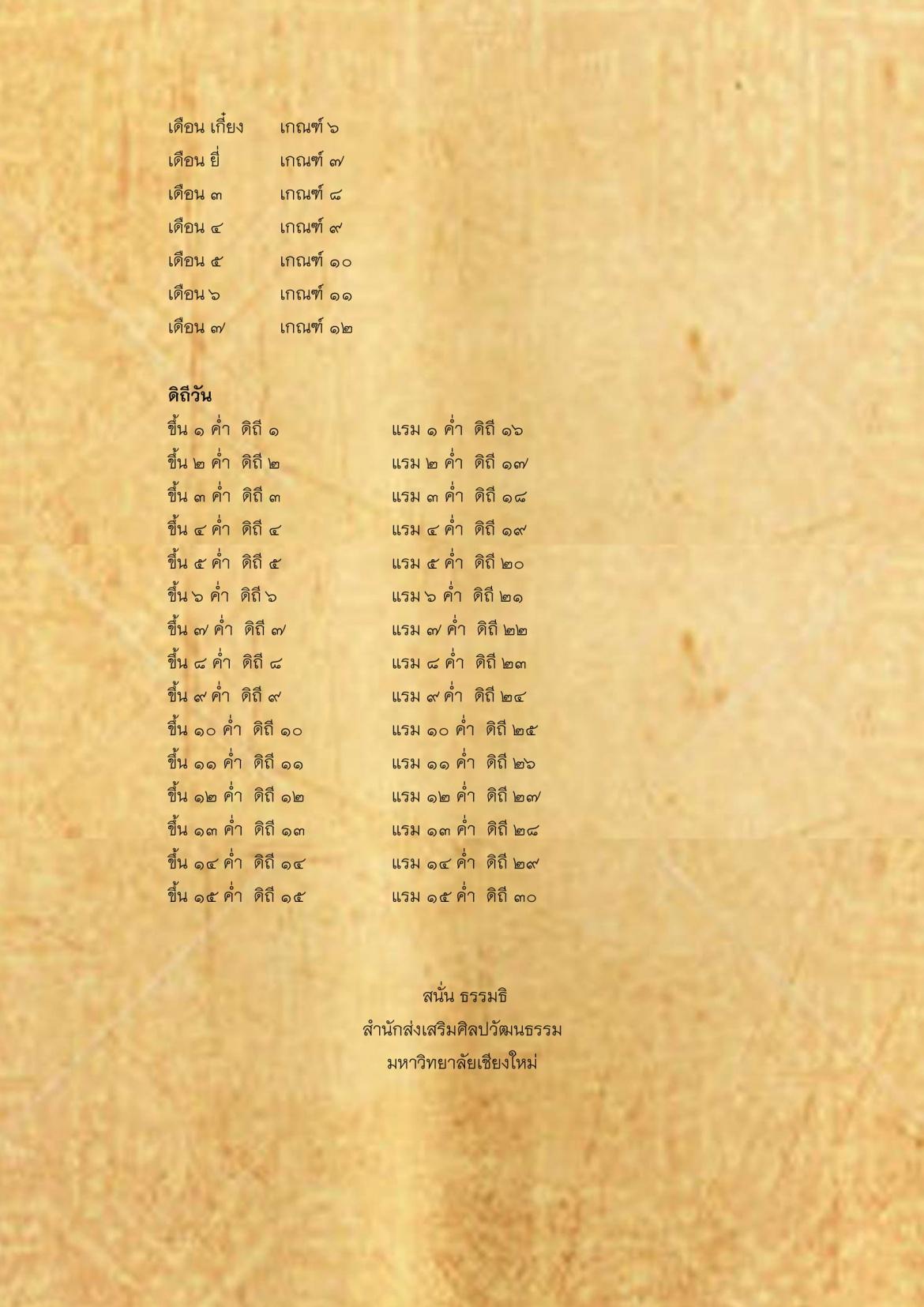 พิธีกรรมเเละความเชื่อการปลูกเรือนล้านนา(68) - 17 กุมภาพันธ์ 2563