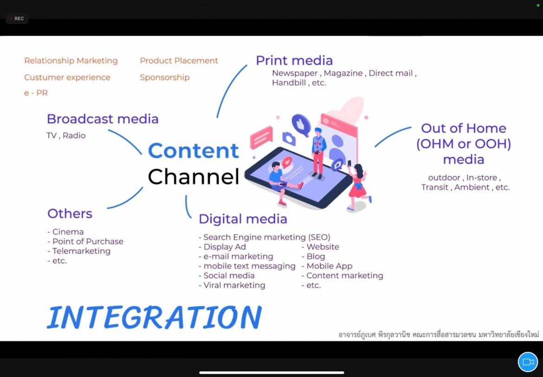 การอบรมเชิงปฏิบัติการ เรื่อง Digital Content