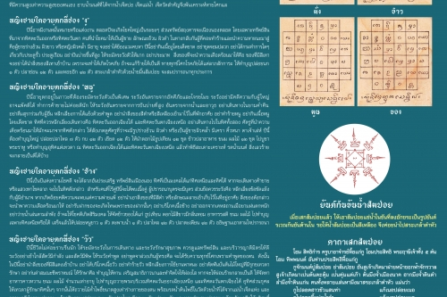 หนังสือปีใหม่เมืองล้านนา พ.ศ. 2563 ฉบับสำนักส่งเสริมศิลปวัฒนธรรม มช.