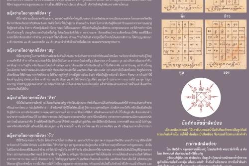 เปิดให้ดาวน์โหลดแล้ว!! หนังสือปีใหม่เมืองล้านนา พ.ศ. 2564 ฉบับสำนักส่งเสริมศิลปวัฒนธรรม มช.
